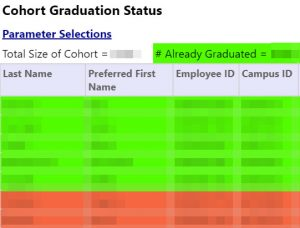 Screenshot of Cohort Graduation Report