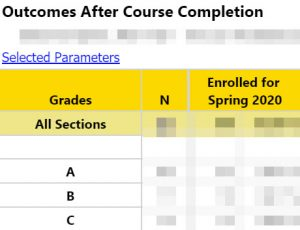 Outcomes after course completion