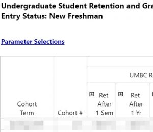 Undergrad Student Retention